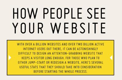 sito web ecommerce