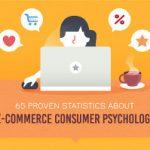 20 aspetti da migliorare per far funzionare il tuo e-commerce