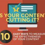 10 consigli per misurare l'efficacia del tuo content marketing