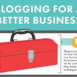 Come un blog aziendale ti fa vendere di più