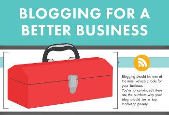 business blog aziendale