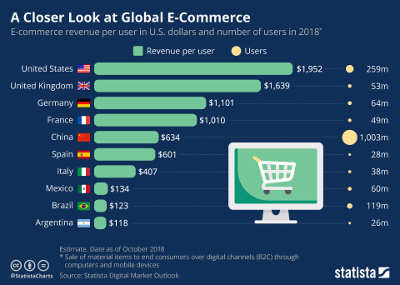 e-commerce spesa