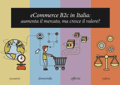 ecommerce b2c italia 2018
