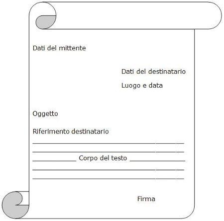 lettera informale